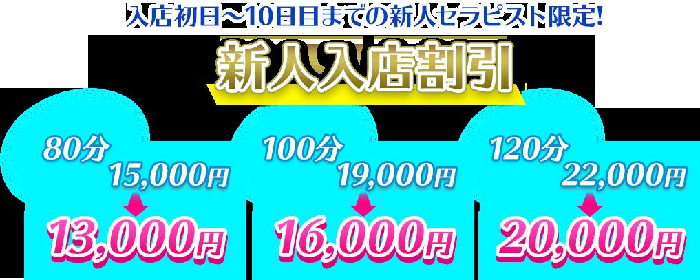 入店初日〜10日目までの新人セラピスト限定! 新人入店割引 80分13,000円 100分17,000円 120分20,000円